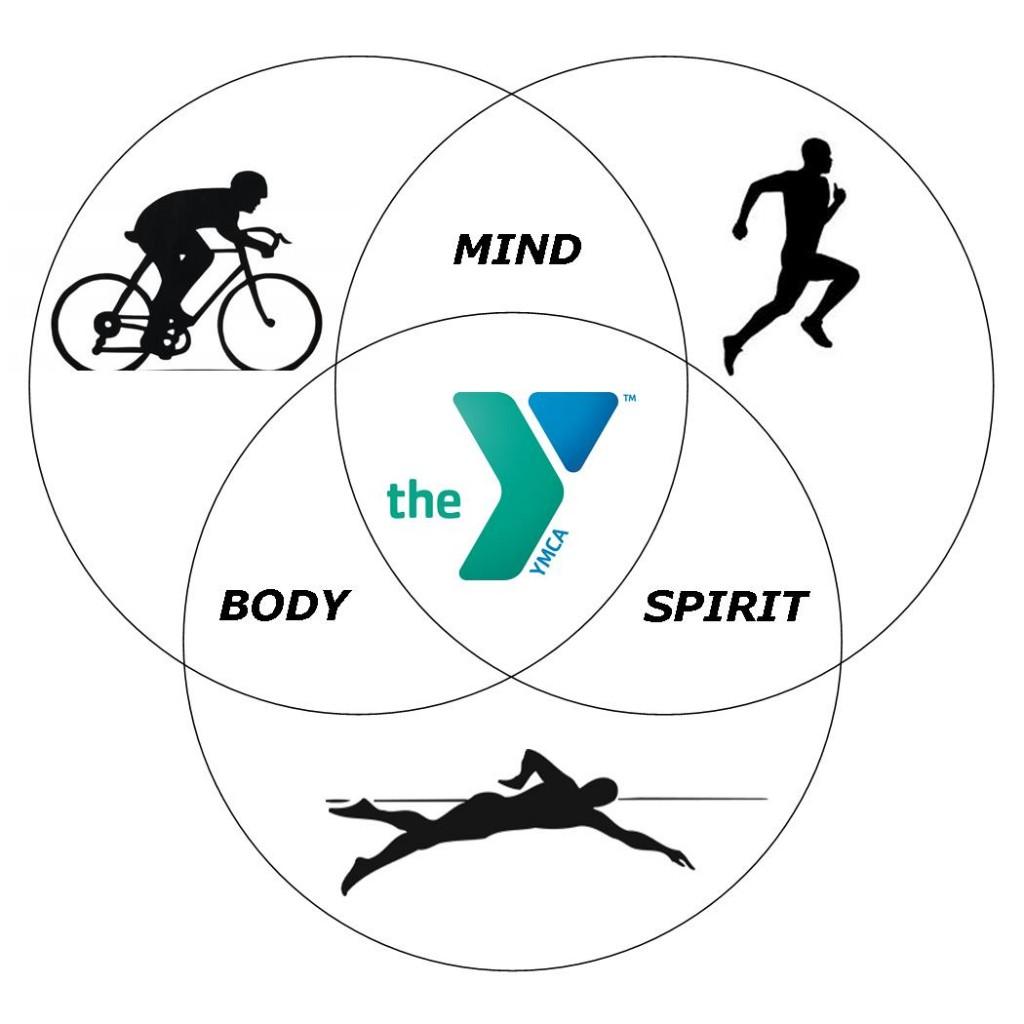 Ymca Race Schedule Updates
