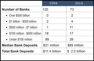 Bank Asset Table 2015 Lg