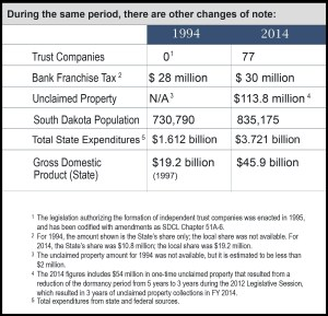Bank Changes of Note 2015 w Citation