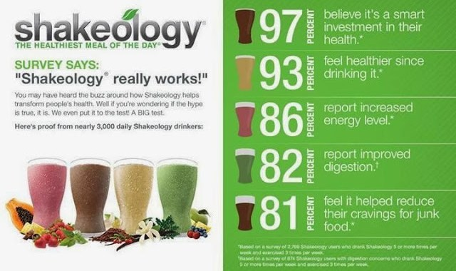 weight loss, shakeology, beach body, Deidra Penrose, diet, fitness goals, clean eating, P90X3, T25, meal plans, health shake, weight loss shake, fitness, health coach