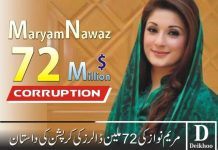 Maryam Nawaz corruption
