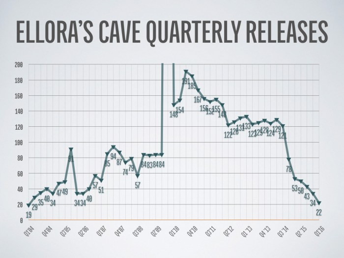 Ellora's Cave Quarterly Releases (Long Form)
