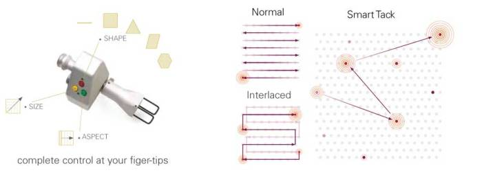 scanner_graph