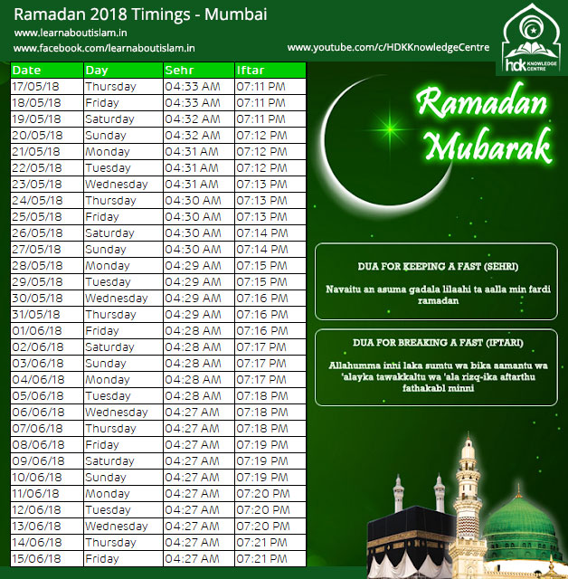 Image Result For Ramadan South Africa Dates