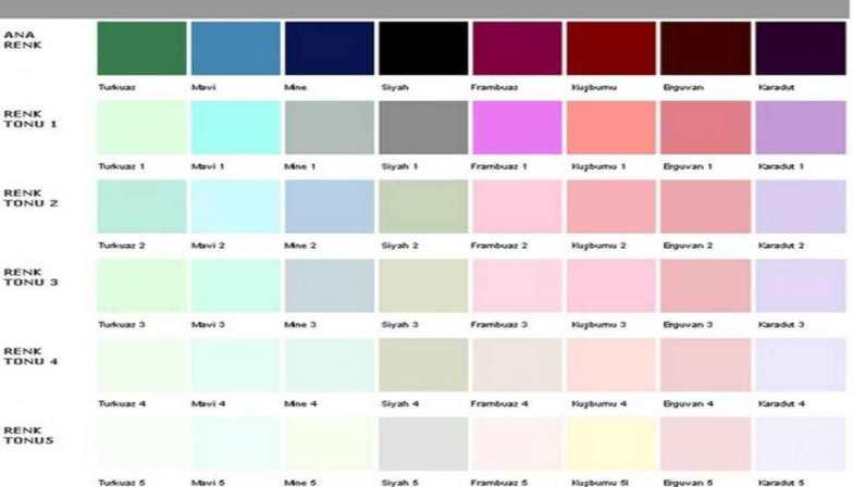 boya badana renk kartelası