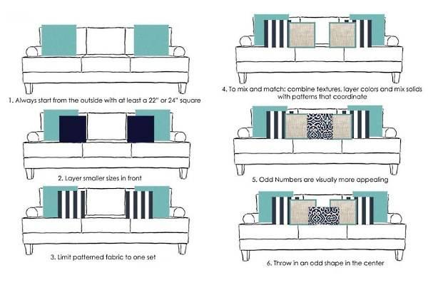 Kanepeye yastıklar nasıl yerleştirilir