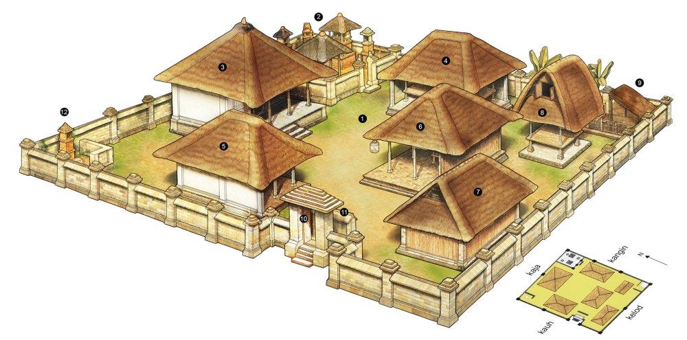 Tri Angga Rumah Bali