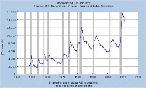 unemployment_number