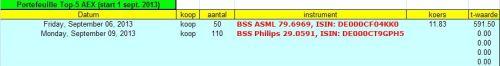 Philips BSS 9 sept