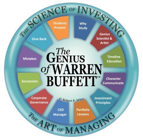 The Genuis of Warren Buffett