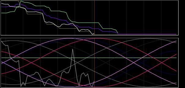DAX-analyse 11 december 2018