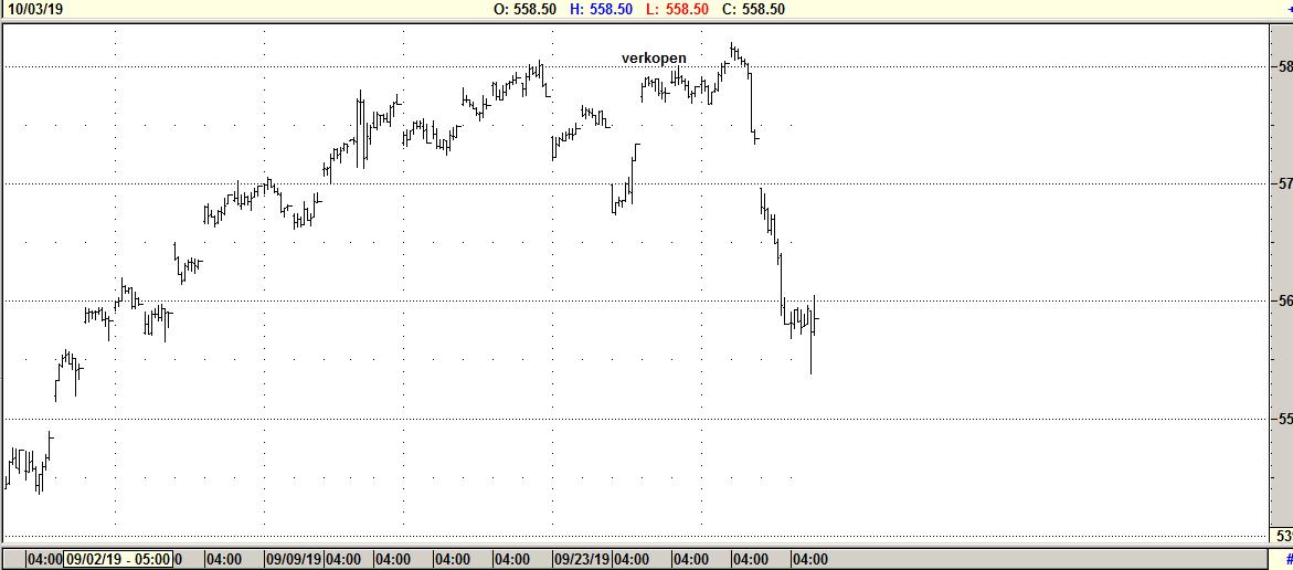 Analyse AEX 4 oktober 2019.jpg