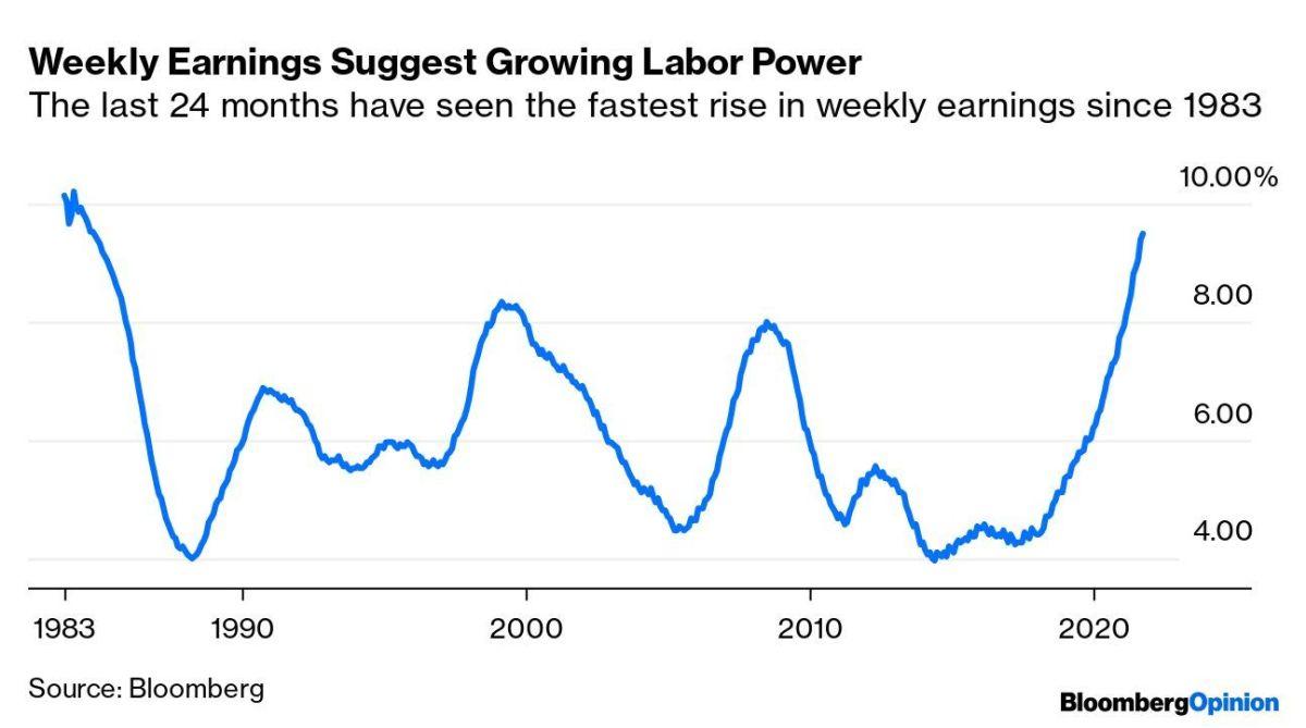 Tekort aan arbeidskrachten