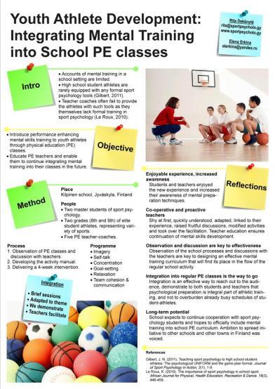 Youth Athlete Development Poster Deksnyte Erkina