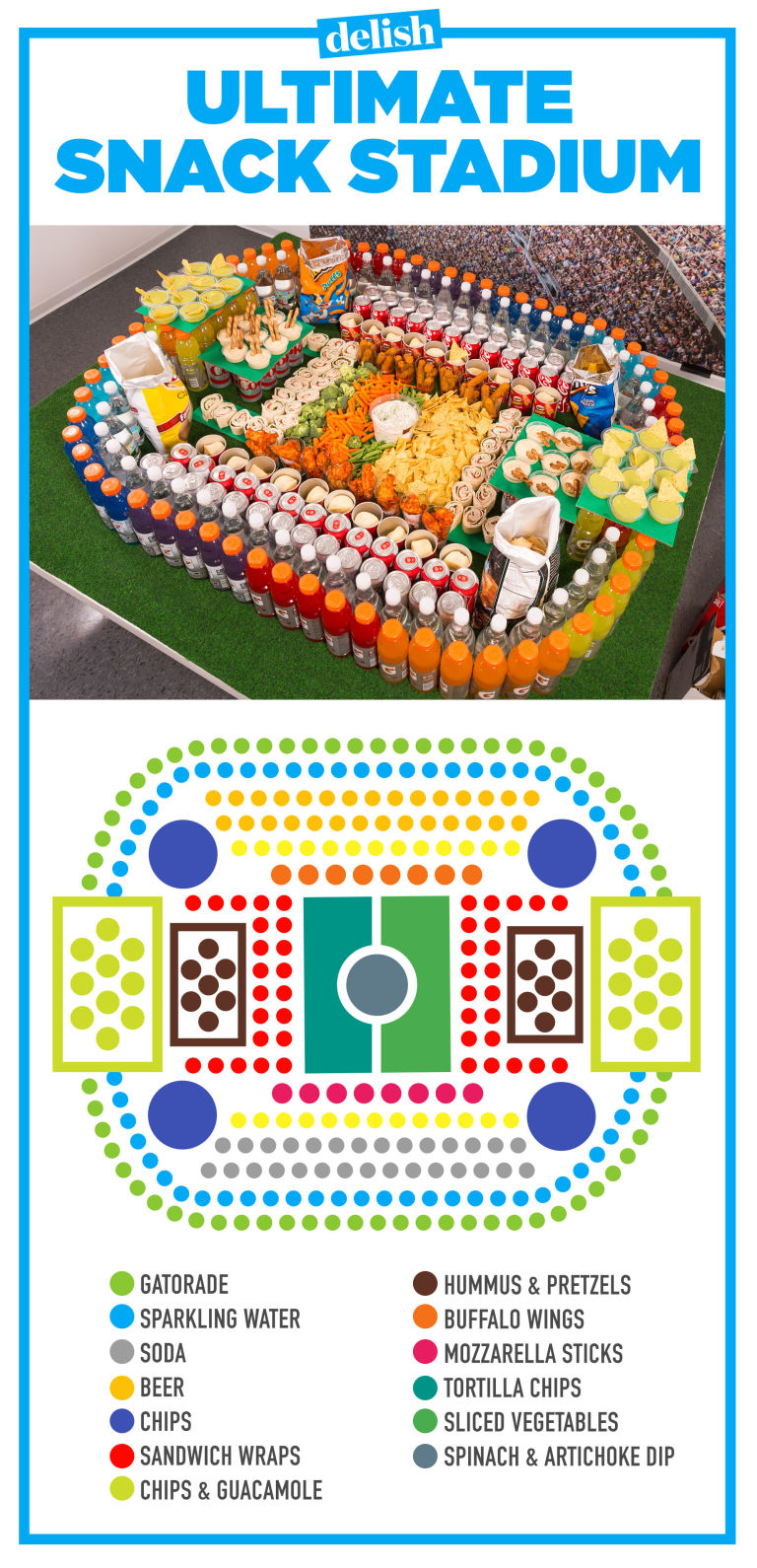The Delish Ultimate Snack Stadium