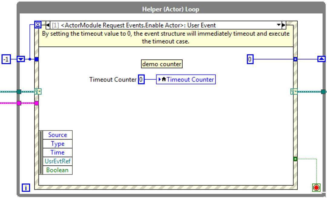DQMH: Enabling the timeout case of the helper loop
