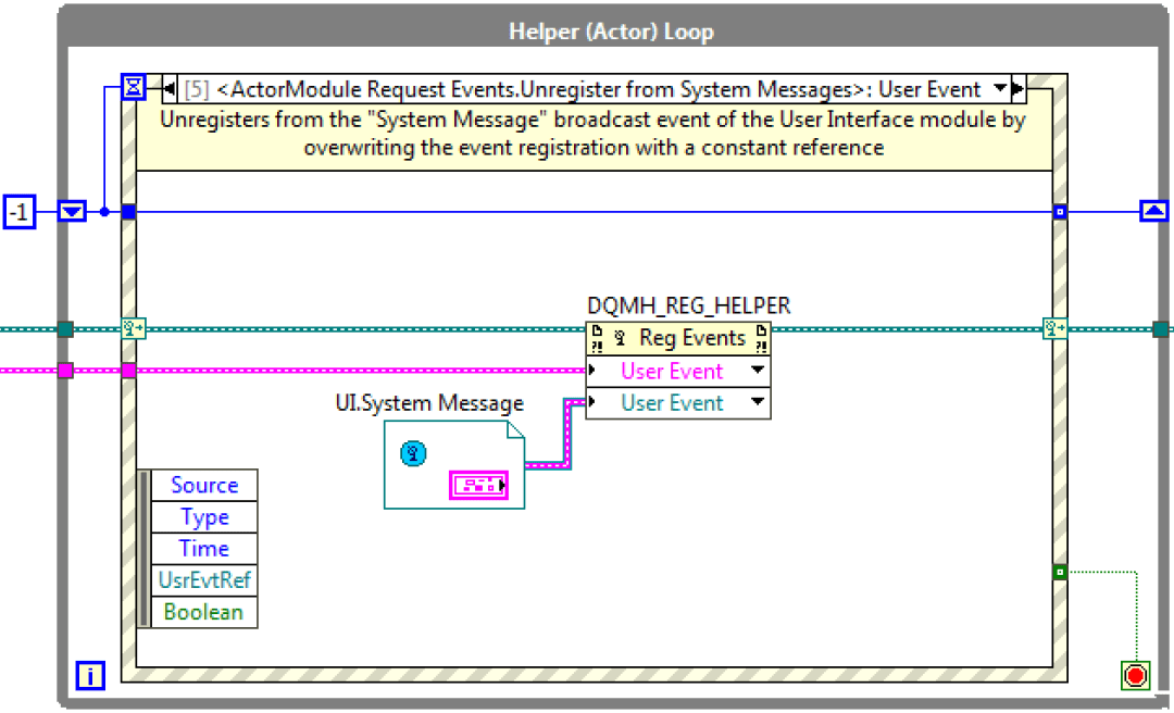 DQMH: Disabling the event registration for broadcast events in the helper loop