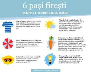 6-pasi-firesti-fb-