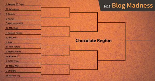 Chocolate-Region