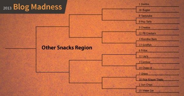 Other-Snacks-Region