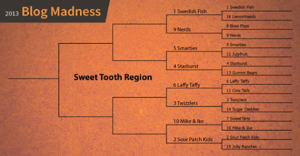 sweettoothregionround2