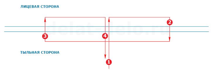Схема 3 саңылауларда қалай жасалады