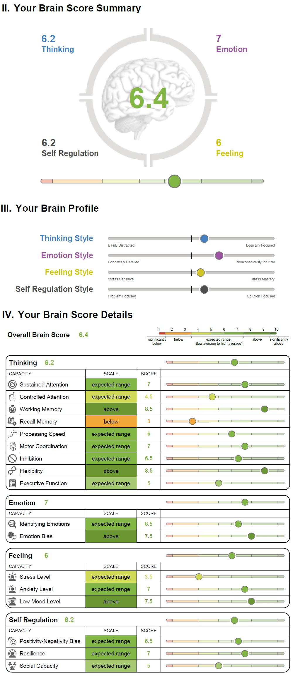 Neuroscience Update