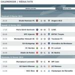 Footbologies, une chronique de la Ligue 1 de Football, par Sébastien Rutés