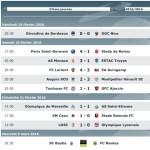 Footbologies. Un chronique de la Ligue 1 par Sébastien Rutés