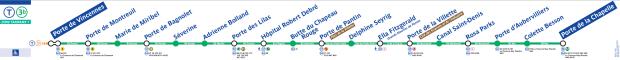 Tramway Paris ligne T3A