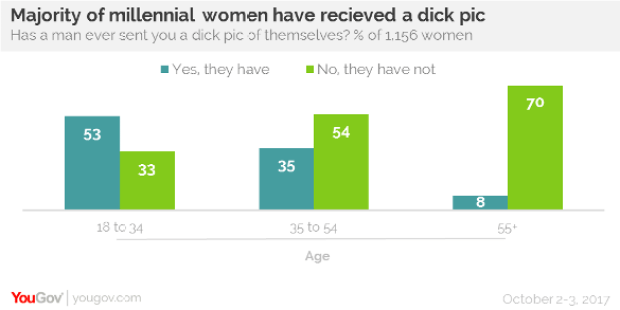https://today.yougov.com/