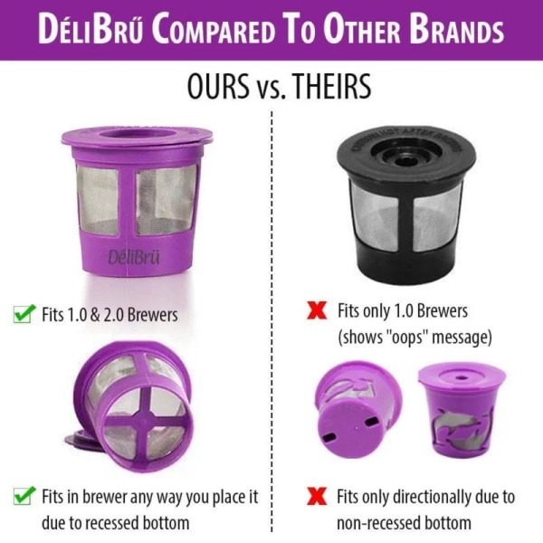 Reusable K Cups for Keurig Coffee Makers