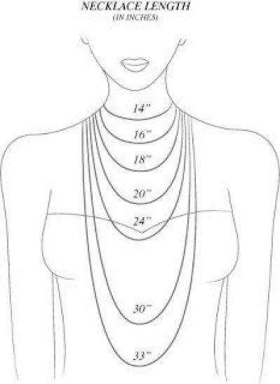 necklace-diagram