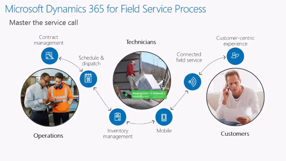 Microsoft Field Services – #D365ForHousing