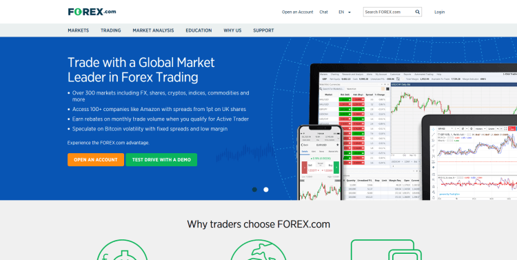 Screenshot 2018 12 08 Forex trading CFD trading Trade FX Online Currency Trading FOREX com - 8 of the Very Best Forex Brokers