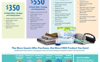 Awesome Norwex Host Rewards in April!
