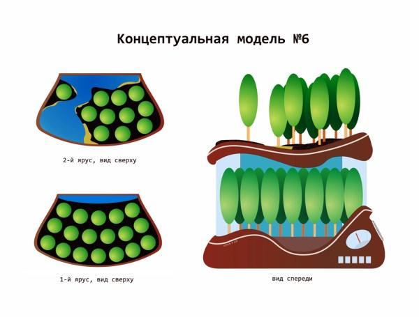 Дизайн концептуальной модели устройства по раздойке митровых деревьев