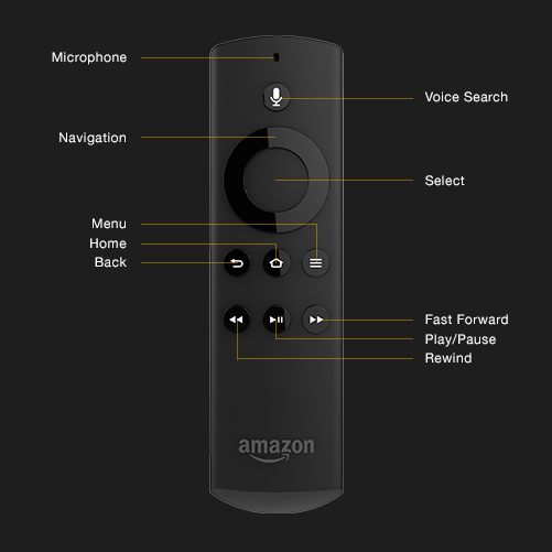 firetvremote