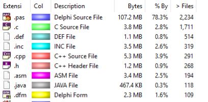Source Folder Files