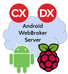 WebBroker on Android and Raspberry Pi 3 | The Podcast at Delphi org