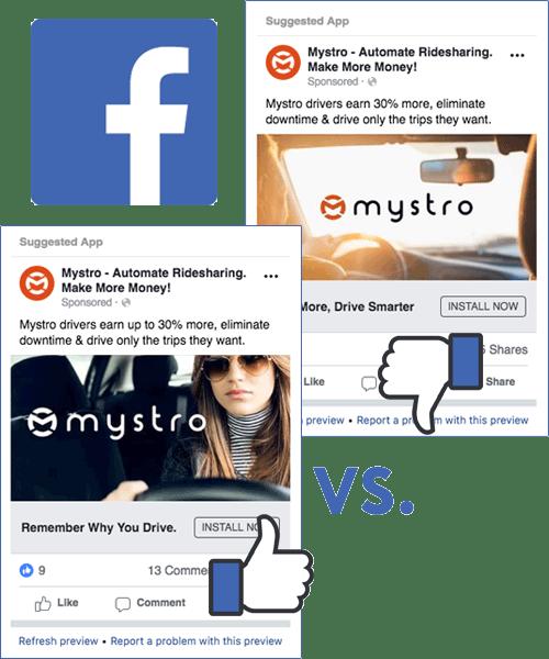 Facebook ad a/b testing