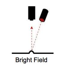 bright field lighting