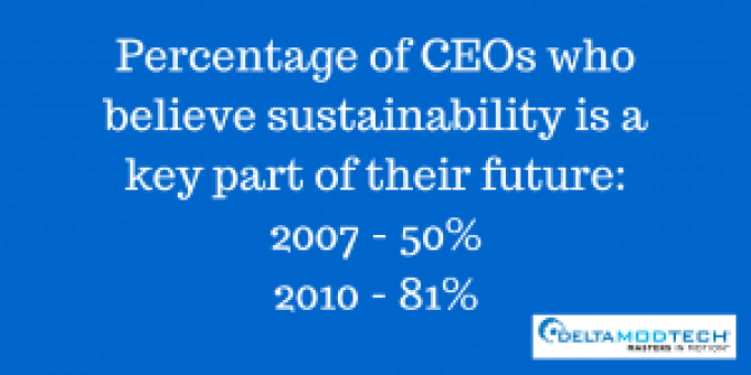 Sustainability is a key part of future success.