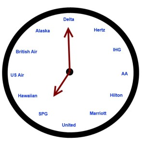 points clock is it worth your time delta points blog
