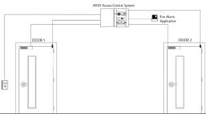 2 Door Interlock System | DeltrexUSA Electronic Door