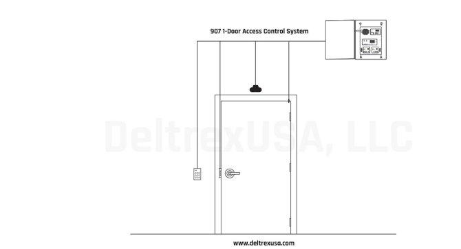door access control tailgate solution  deltrex door security