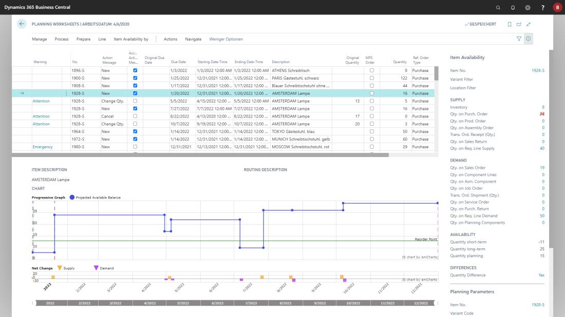 1.1_EN Planning_Transparency_Chart