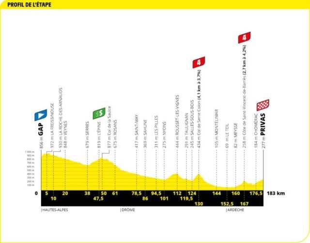 Quinta etapa del Tour de Francia