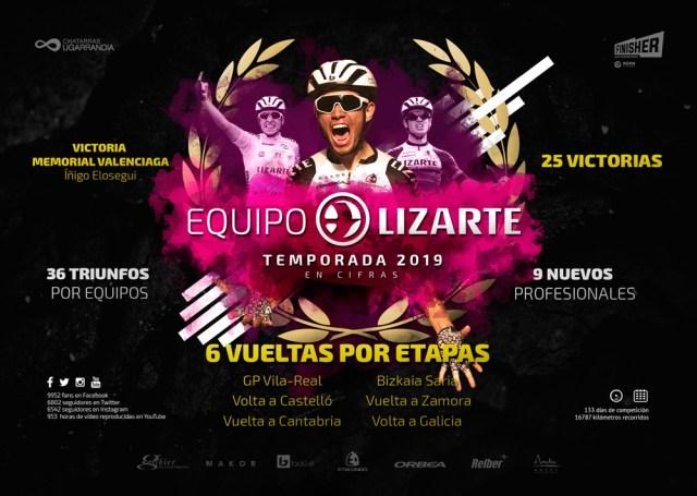 Lizarte 311219