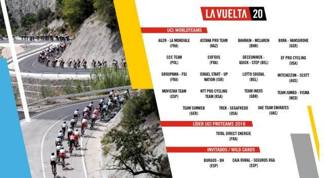 Vuelta 080520